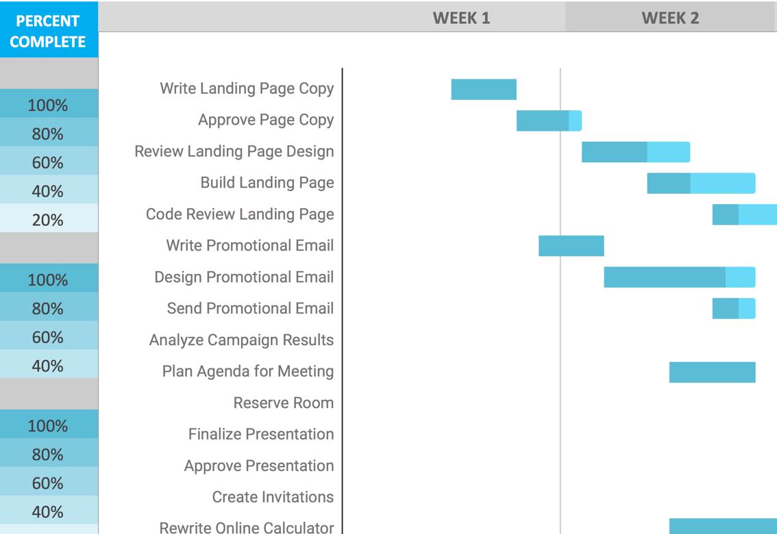 Sheets Gantt Chart Template Download Now