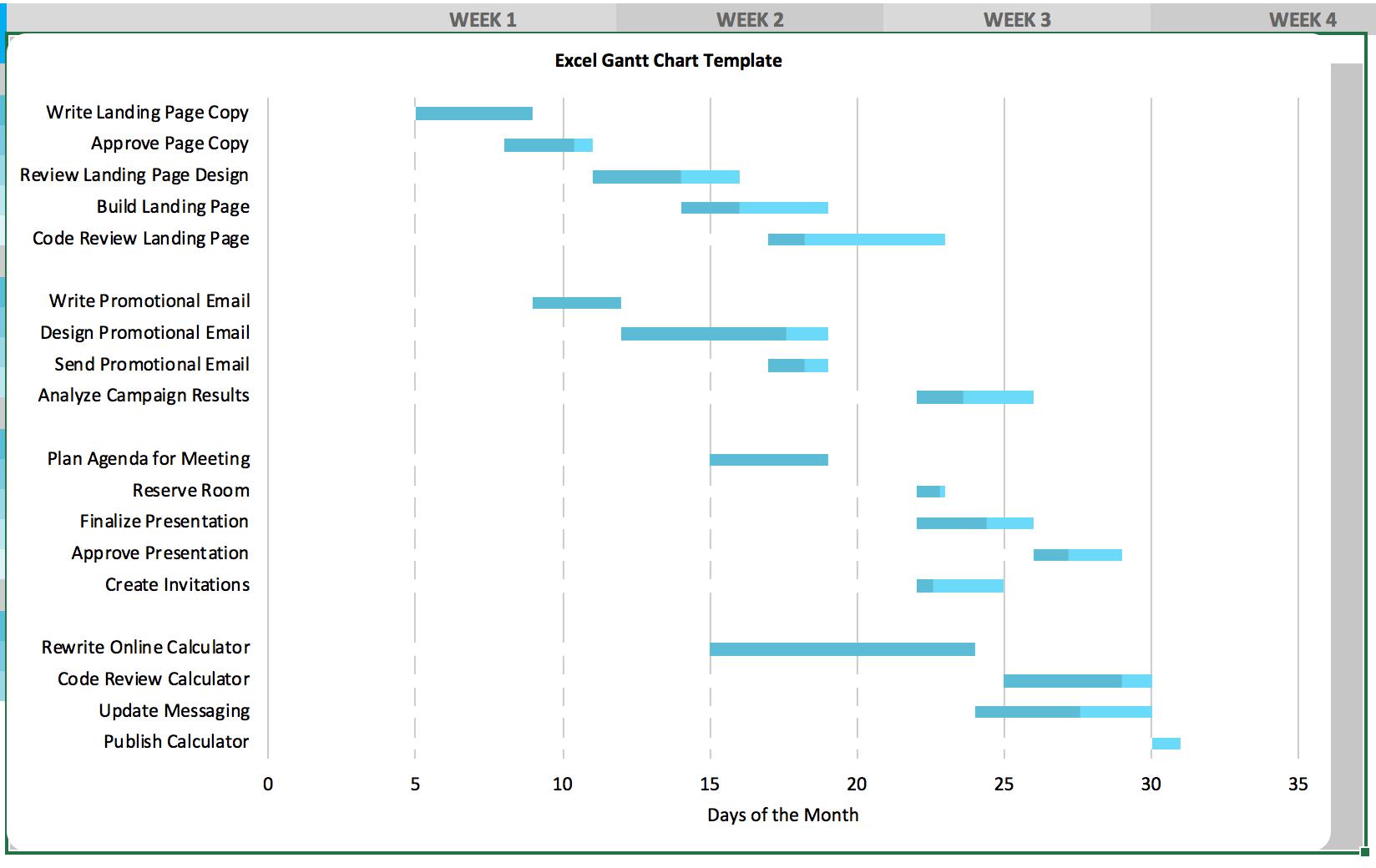 Ebook Descargar Free Gantt Chart Excel Template Download