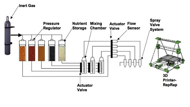 3d-printer-schematic.jpg