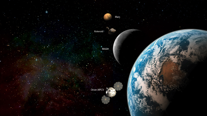 An artist's concept shows the Orion Multipurpose Crew Vehicle and future destinations for human exploration beyond Earth orbit: the moon, an asteroid and Mars. (NASA)