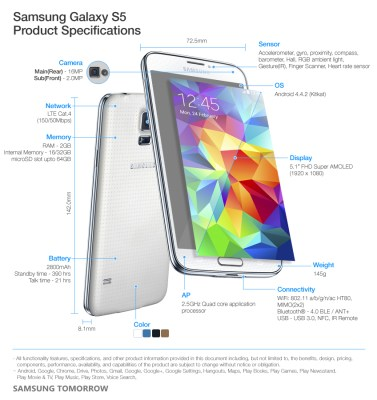 Samsung Galaxy S5 Product Specifications_