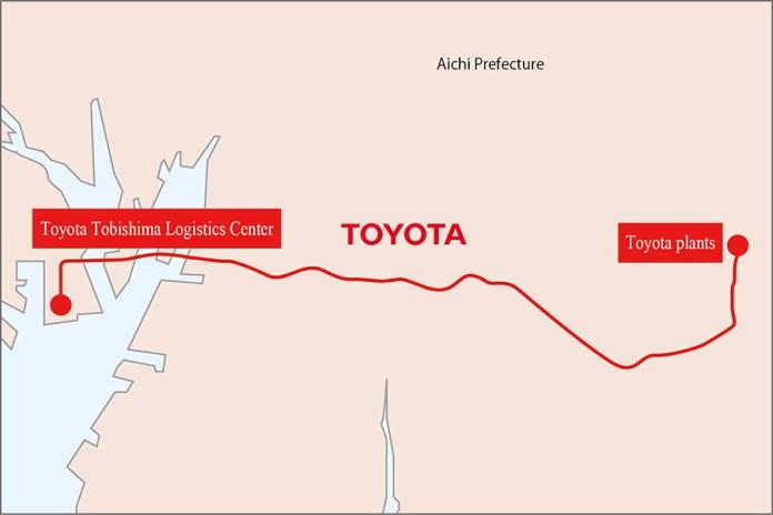 Logistics operation Map (Toyota)