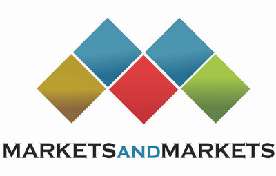 MarketsandMarkets INC