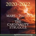 mundane astrology forecast mars pluto