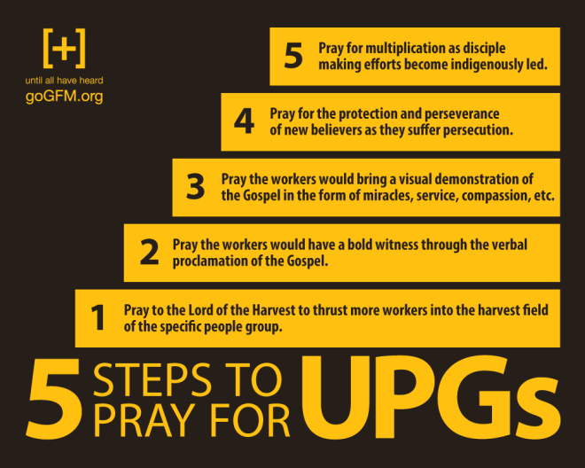 5_steps_to_pray_for_upgs