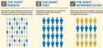 Novartis_Health_care_Trends