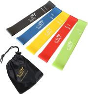 Type of Resistance Bands 3