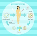 Personalized therapy with probiotics from the host by TripleA. - Global Medical Discovery