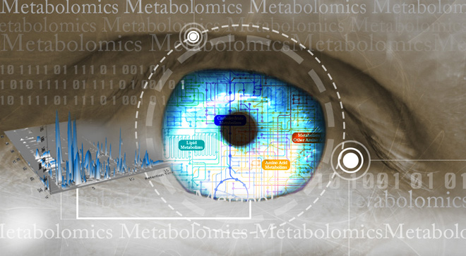 Development and validation of a HILIC- MS MS multi-targeted method for metabolomics applications. Global Medical Discovery