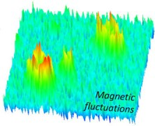 feat Scanning Nanospin Ensemble Microscope for Nanoscale Magnetic and Thermal Imaging-Global Medical Discovery