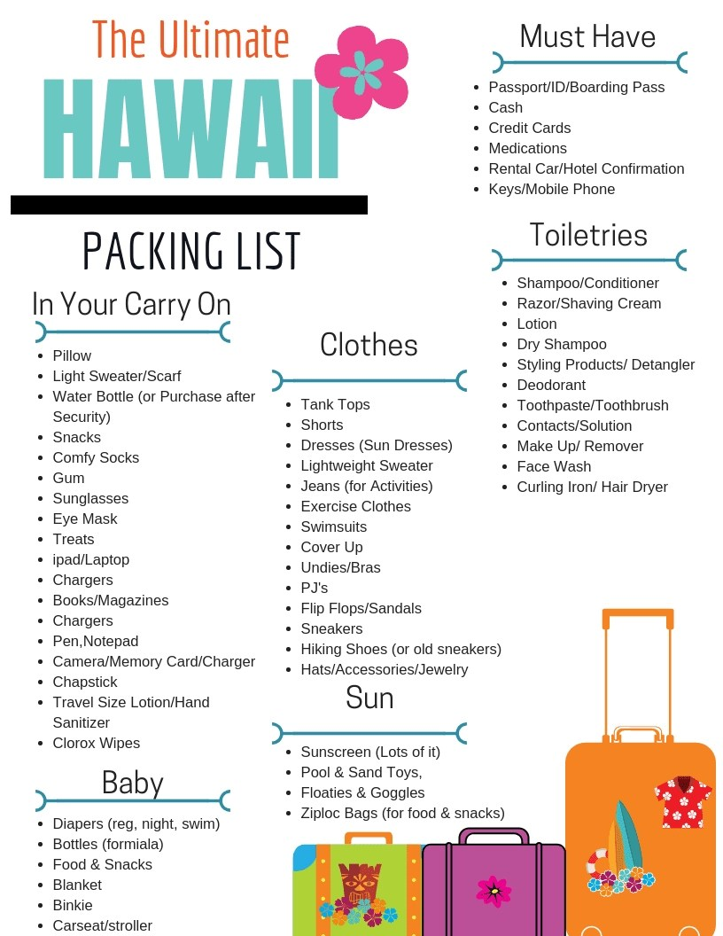 image relating to Printable Packing List for Hawaii named Supreme Packing Listing for Hawaii + [ No cost Printable Record ]