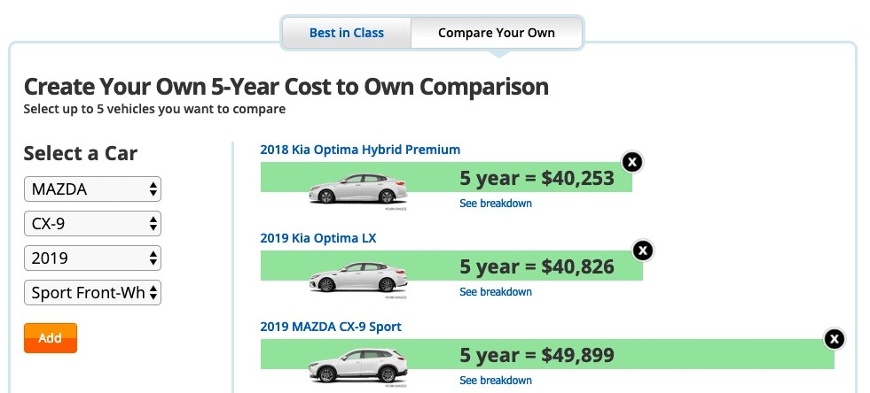 Kelley Blue Book 5 Year Cost to Own