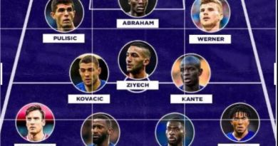 Chelsea Could Win Champions League, Premier League, World Club Cup Next Season With This Lineup