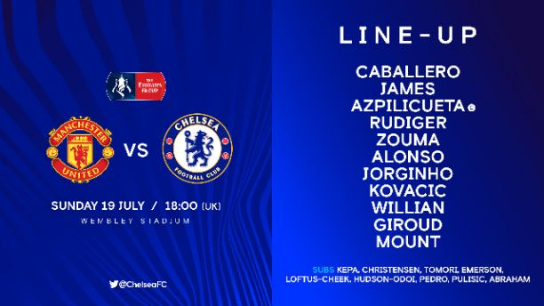 Chelsea Starting XI Lineup for the FA Cup Semi-final against Man United