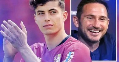 Chelsea's Marina Granovskaia and Frank Lampard receive huge boost to sign Kai Havertz