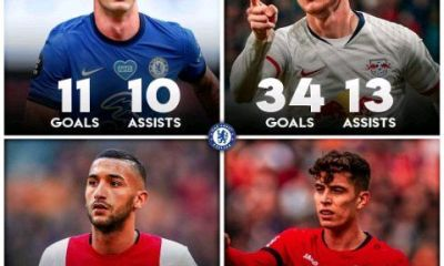 Ziyech, Werner, Pulisic and Havertz goals, assists for 2019/20 season