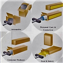 Cartoning Services Turn Key Packaging Kit/Hand Assembly