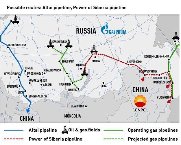 Altai and Power of Siberia pipelines (Source: Gazprom)