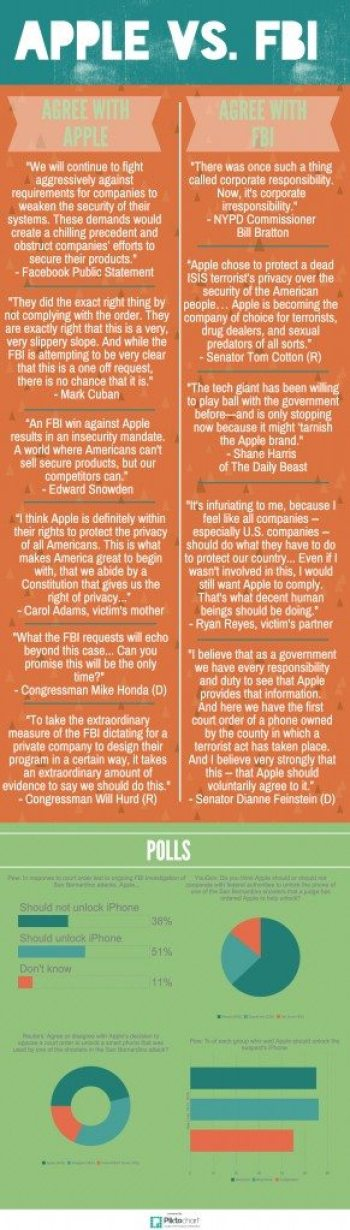 Feb 28 Filmus Apple vs FBI Debate