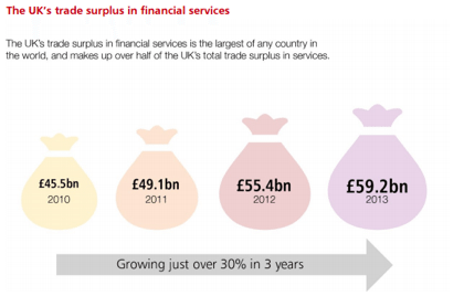 Source: Office for National Statistics, HM Treasury annual report 2015