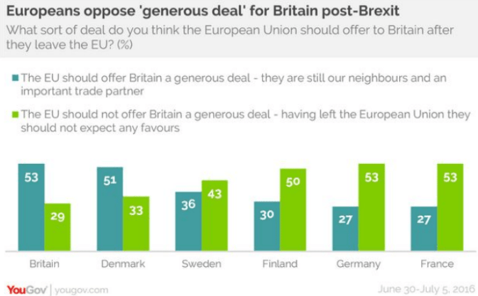 Theresa May Brexit Public Opinion