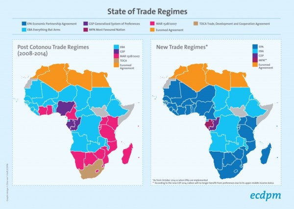 FINAL New_State of trade regimes_with EACsigned