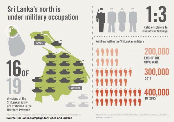 sri_infographics_fig3-300x2121