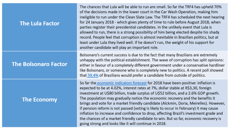 brazil elections 2018