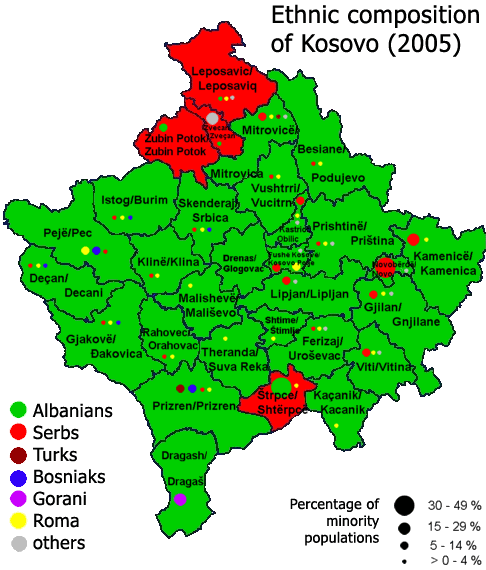 Ethnic Composition of Kosovo