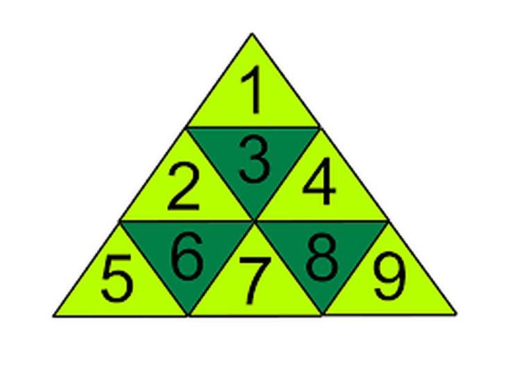 Number Base and Modular Arithmetic