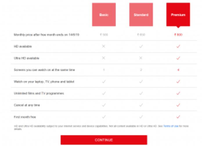 Netflix abonnementsplaner