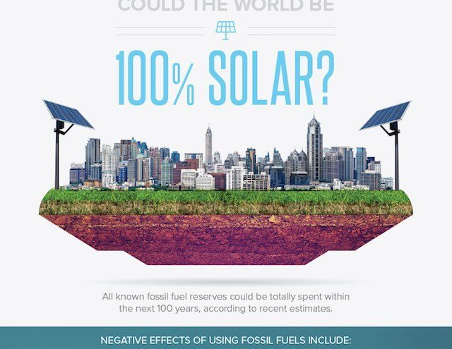 Infographic: Could the World Be 100 Percent Solar?
