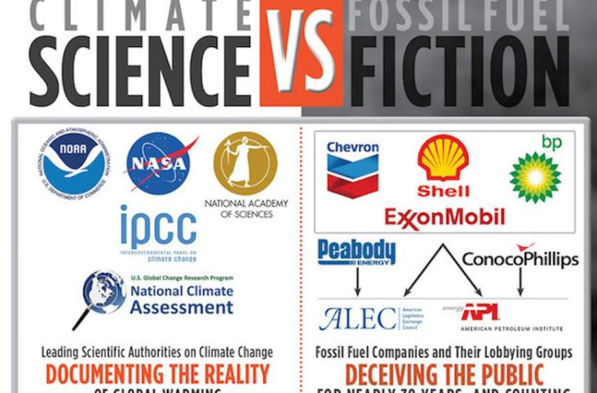 Infographic: Climate Science vs. Fossil Fuel Misinformation