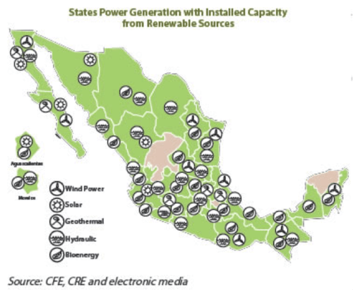 Mexican energy plants