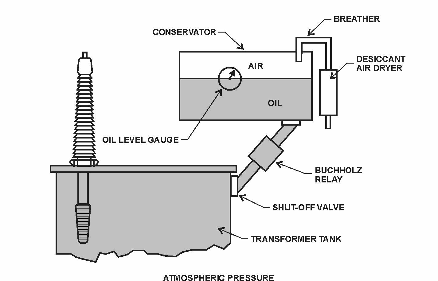 Buchholz Relay Transformer Wiring Diagram Control Panel