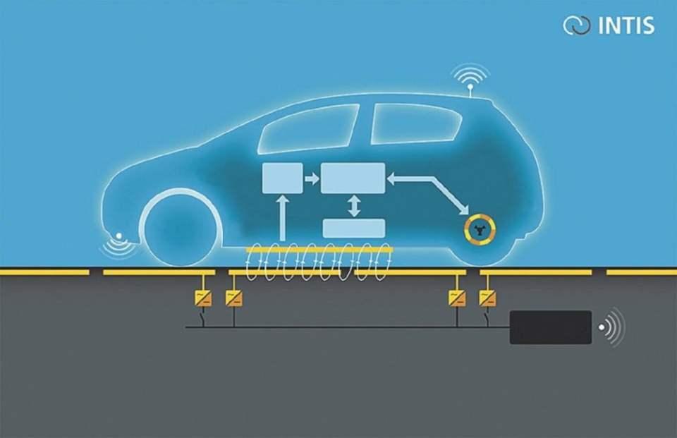 Elektryczna autostrada zasada działania
