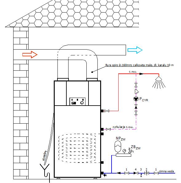 Dimplex rys 1 oszczędne podgrzewanie c.w.u.