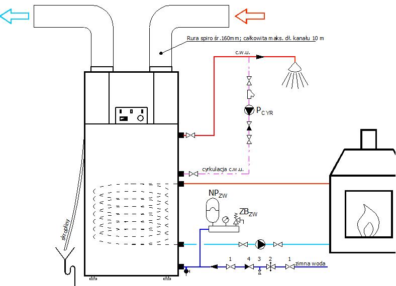 Dimplex rys 2 oszczędne podgrzewanie c.w.u.
