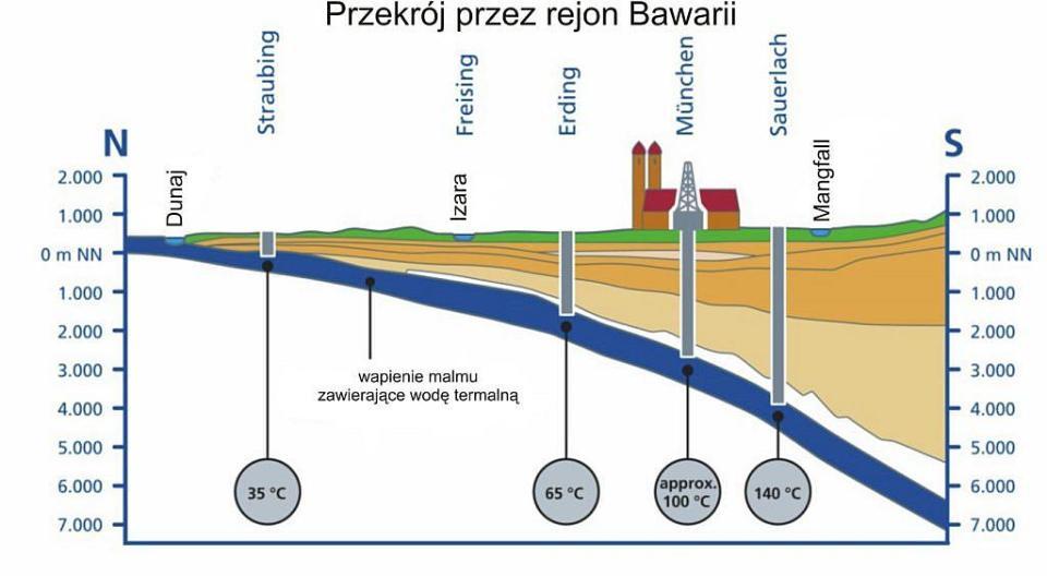 odnawialne źródła energii, ciepłownictwo, energia geotermalna, OZE