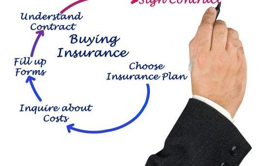 Post Pandemic Life Insurance Buying Process
