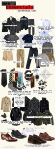 Mens-Wardrobe-Essentials