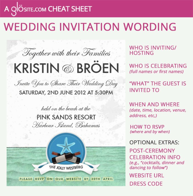Sample Wedding Invitation Is The Best Way To You Get Isnpired For Your Design 5