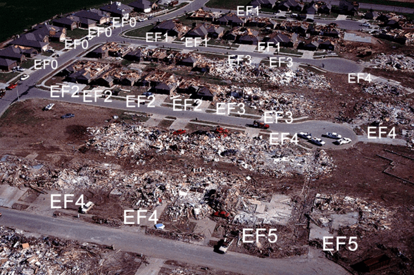 EF-definition-aerial-example.png