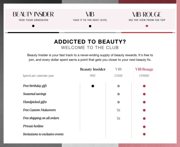 Sephora Canada Beauty Insider VIB Rouge Canadian Rewards Program - Glossense