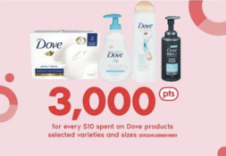 PC Optimum Points Days Canada Canadian Rewards Dove Products - Glossense