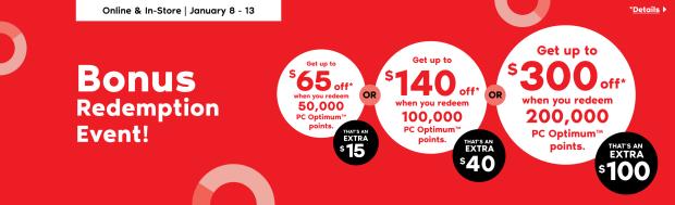 Shoppers Drug Mart Canada Bonus Redemption Event January 2021 - Glossense