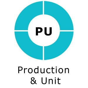 Production & Unit