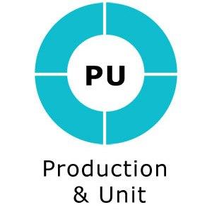 Production & Unit