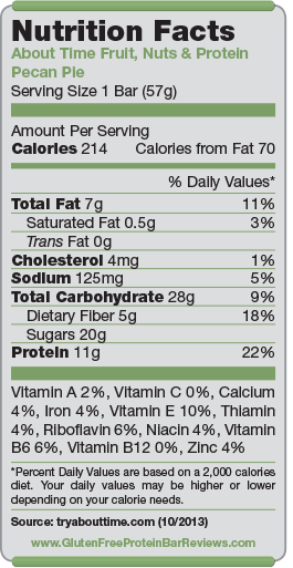 Promax Bars Nutrition Facts Nutrition Ftempo