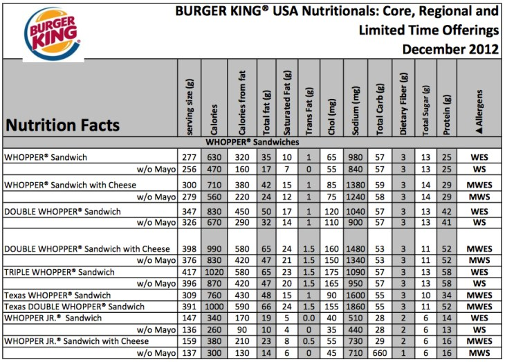 Whopper- Burger King has breakfast options